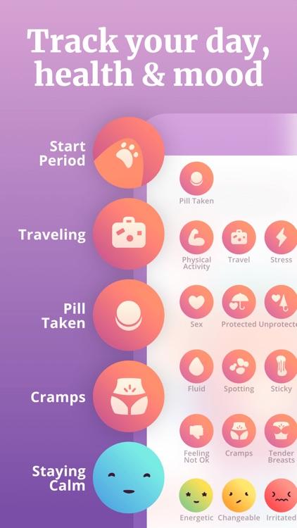 PeriodPanda: period tracker