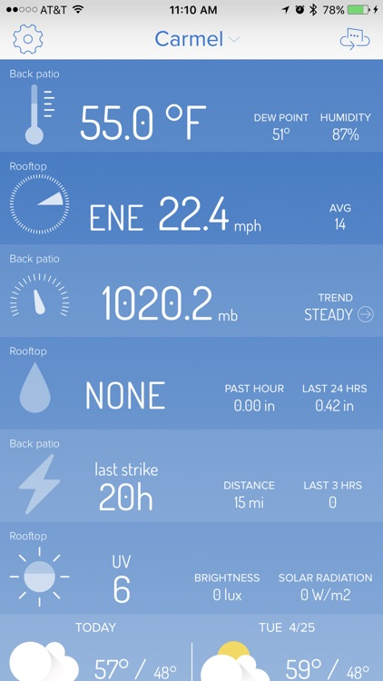 WeatherFlow Smart Weather