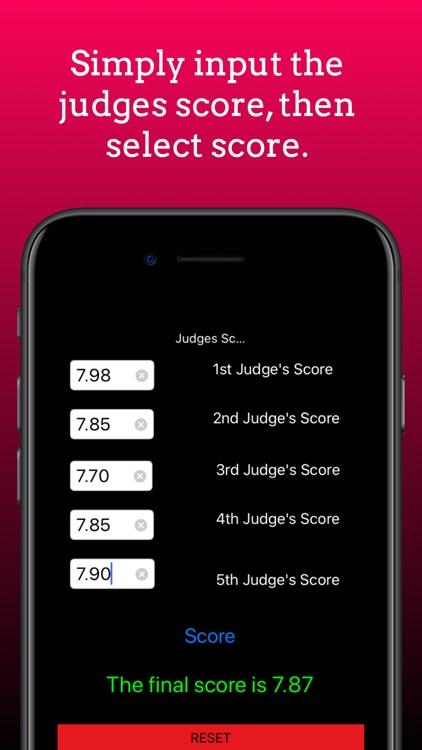 Judges' Score