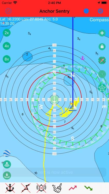 Anchor Sentry