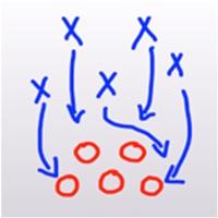 Coach s Whiteboard
