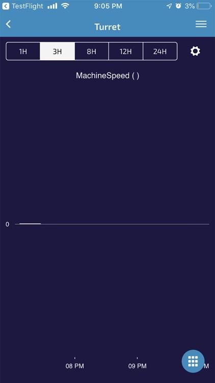 Col-Met Mobile Portal screenshot-4