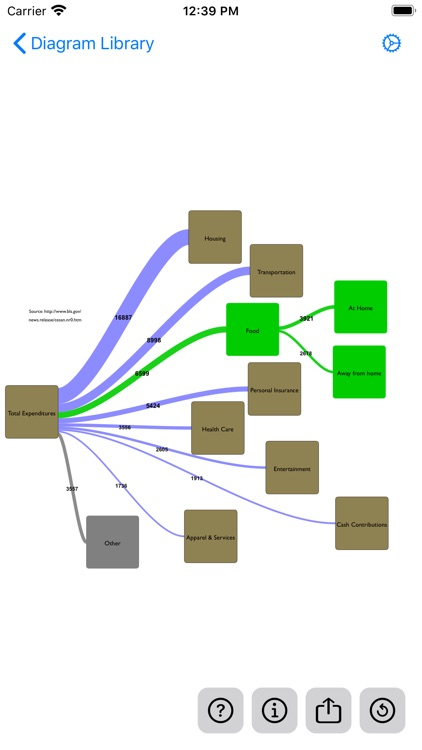 Sankey Diagram screenshot-8