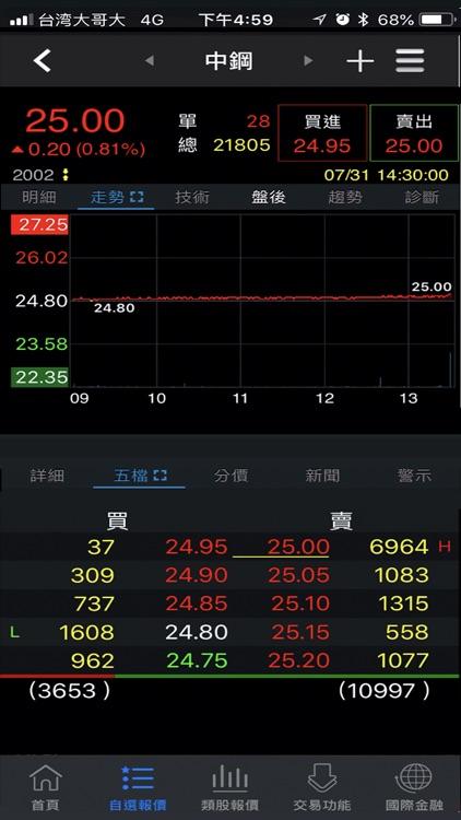 德信證券「行動快手」 screenshot-4