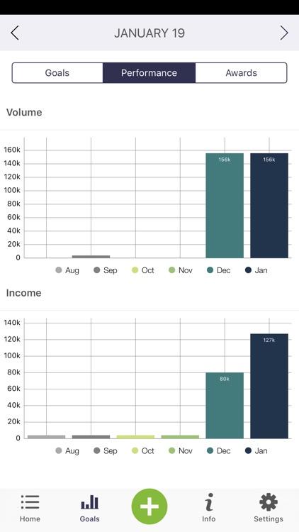 Sales Tracker screenshot-3