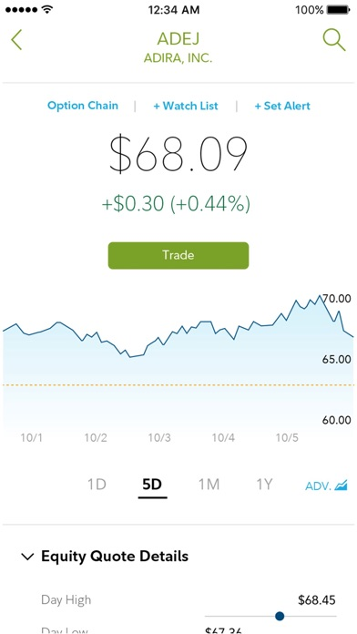 Fidelity Investments Screenshot on iOS