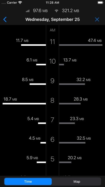 DataMan - track data usage