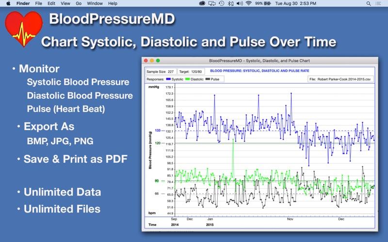 BloodPressureMD: Heart Health скриншот программы 3