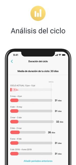 Fiable Calendario Chino De Embarazo 2019.Flo Calendario Menstrual En App Store