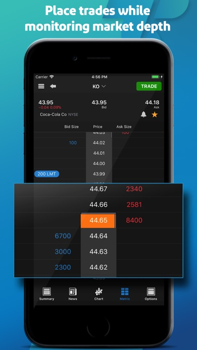 TradeStation Mobile - 窓用