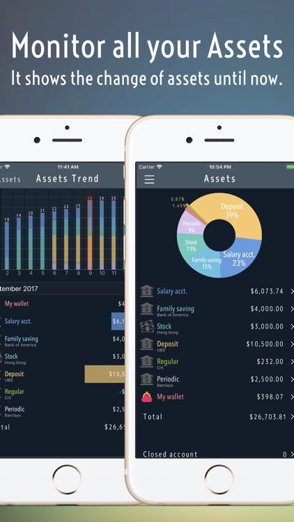 Money tracker:the Account book screenshot-4