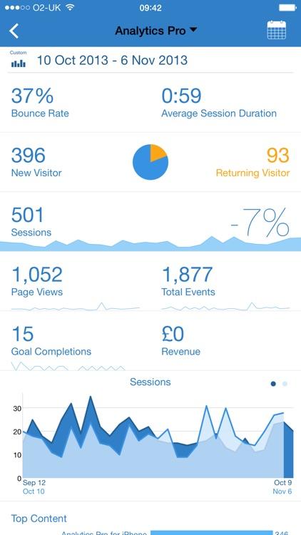 Analytics Pro 2 screenshot-0