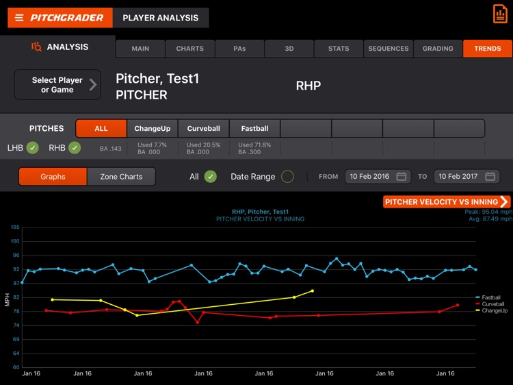 PitchGrader screenshot-4
