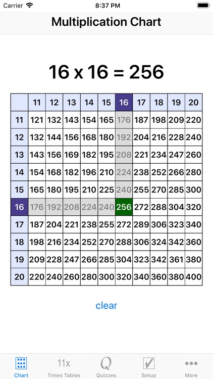 Multiplication Times Tables II