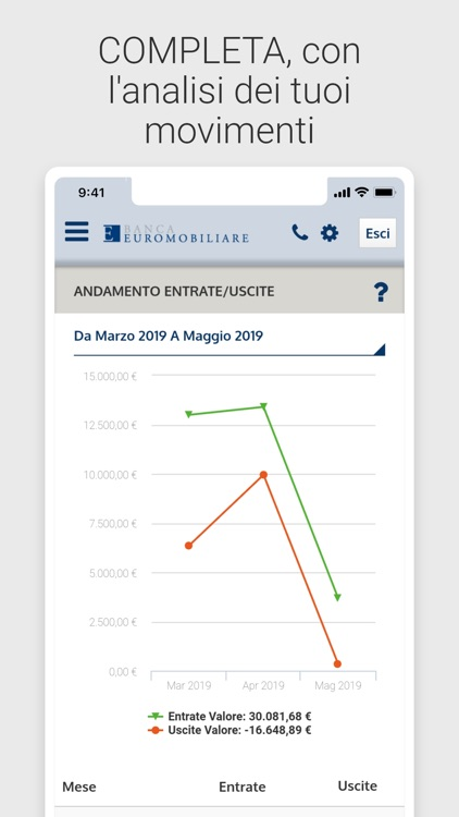 Banca Euromobiliare Mobile screenshot-3