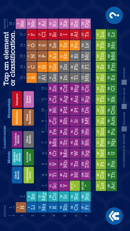 Elements Periodic Table Cards