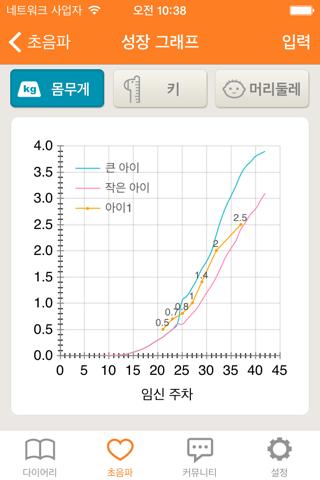 세이베베 - 임신, 출산, 육아 - náhled