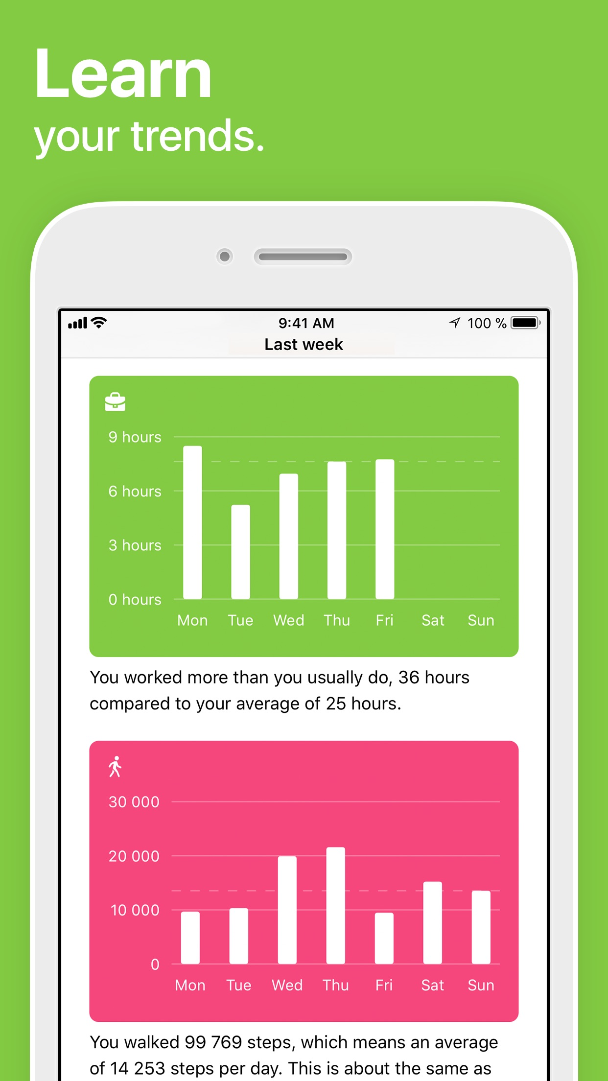 Life Cycle - Track Your Time Screenshot