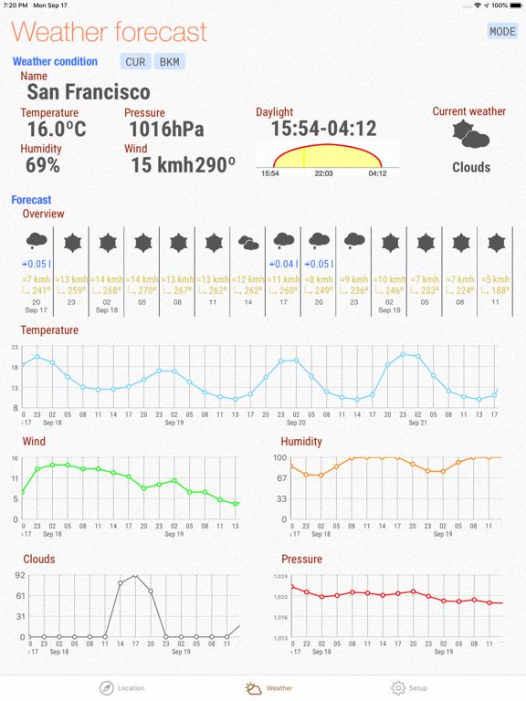 Quickgets Geo: geodata widgets Screenshots