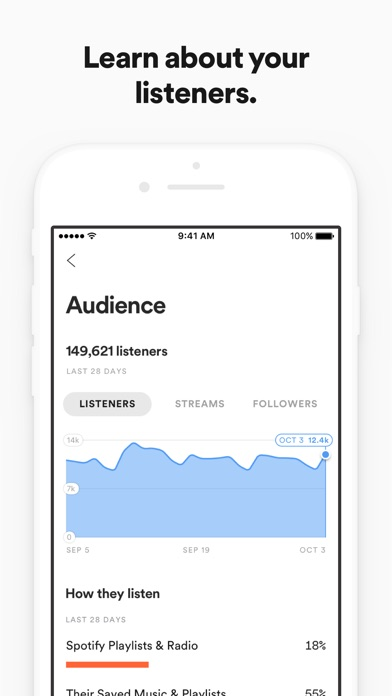 Spotify for Artists Screenshot on iOS