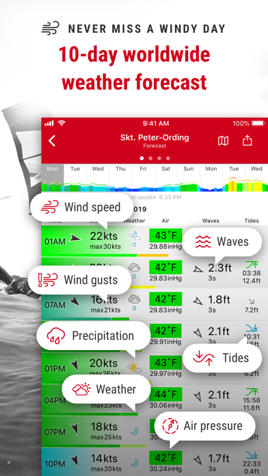 Windfinder review screenshots