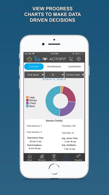 Actofit Fitness screenshot-8