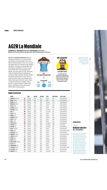 Official Tour de France Guide screenshot-6