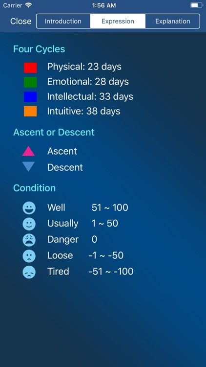 Biorhythm-365 screenshot-5