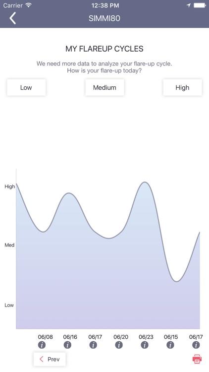 Eczema Tracker screenshot-4