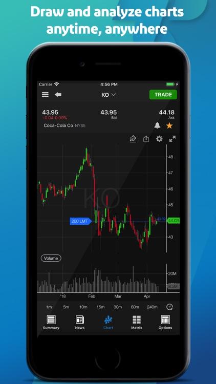 TradeStation Mobile
