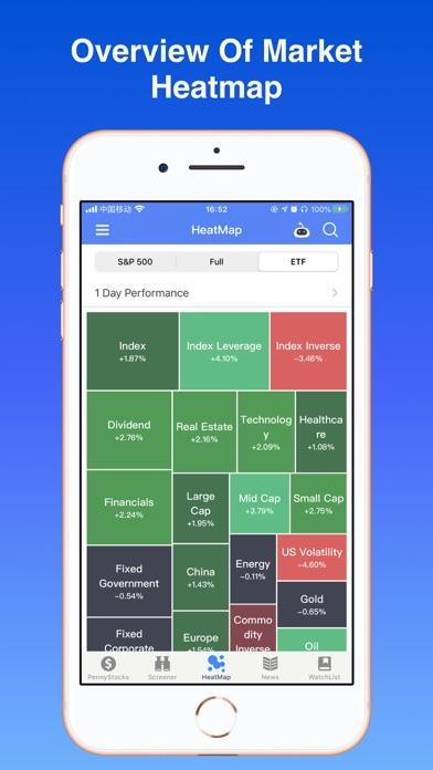 Penny Stocks Pro - screener Screenshots