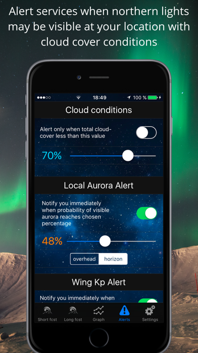 Northern Lights Sweden Alerts på PC