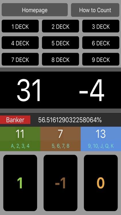 BP Card Counter