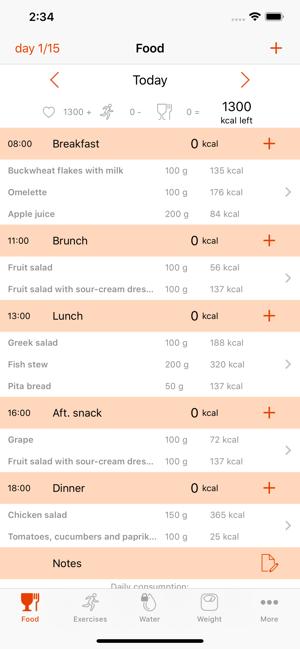 hafen im alten phönizien: Abnehmen Kalorienrechner