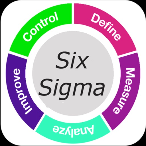 Six Sigma Brilliant