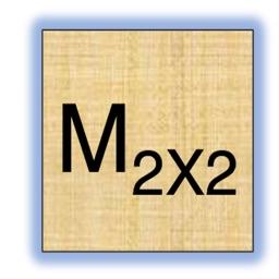 2x2 Matrix Multiplication
