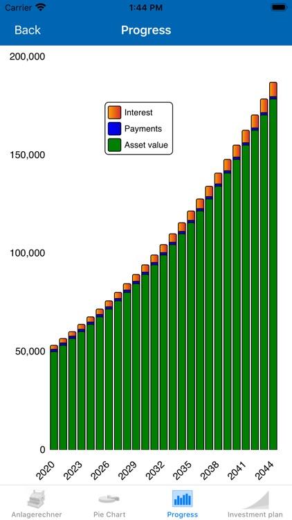 Mortgage + Investment Pro screenshot-5