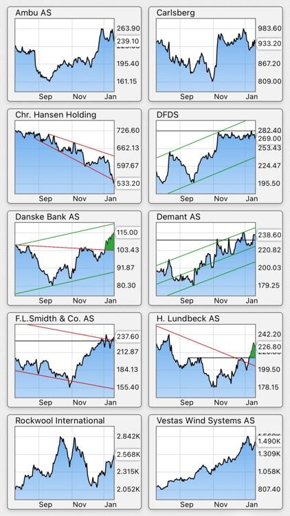 Spot a Stock screenshot-6