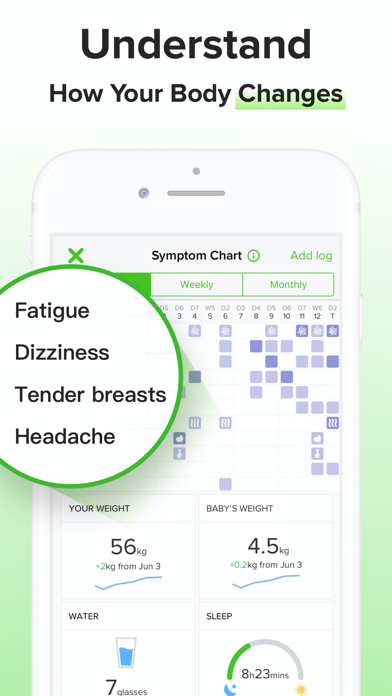 messages.download Pregnancy + Baby App: Nurture software