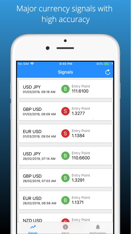 Forex Signals - FxPress screenshot-0