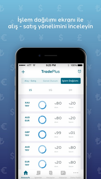 Screenshot for TradePlus in Finland App Store