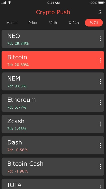Crypto Push - Price Tracker screenshot-2