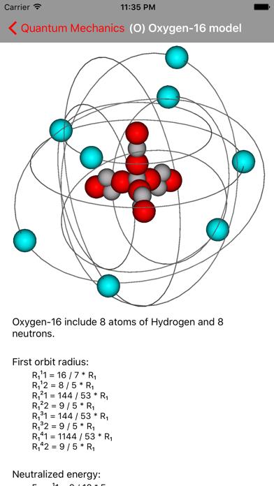 Quantum Mechanics - Theories på PC
