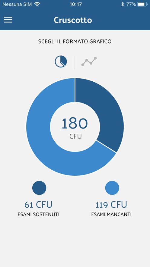 UNIFI App】应用信息- iOS App基本信息|应用截图|描述|内购项目