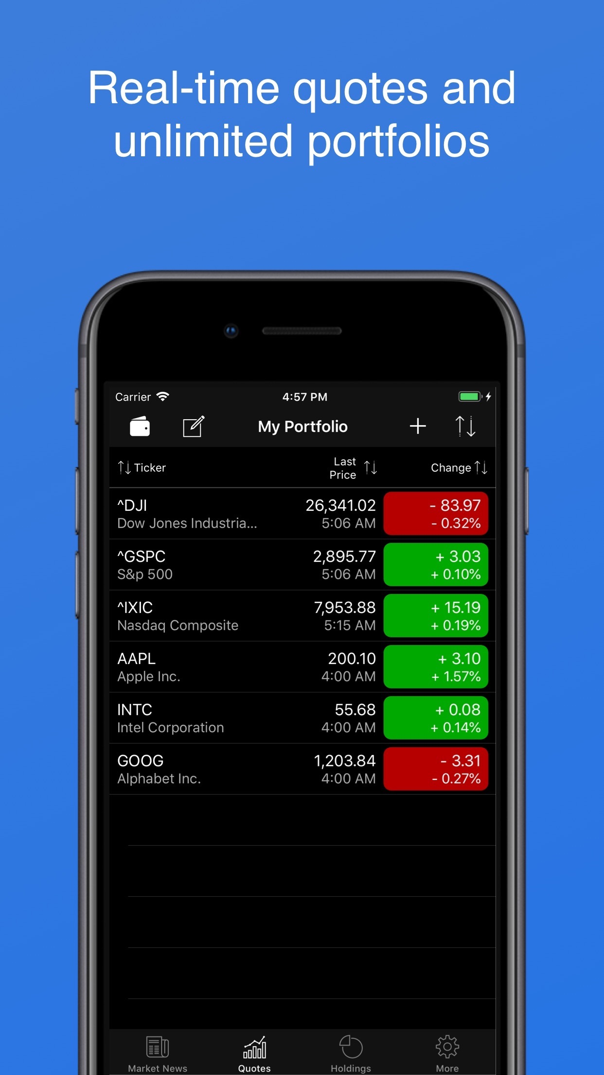 My Stocks Portfolio & Widget Screenshot