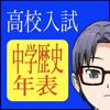 中学歴史年表