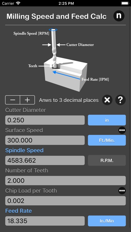 Milling Speed and Feed Calc