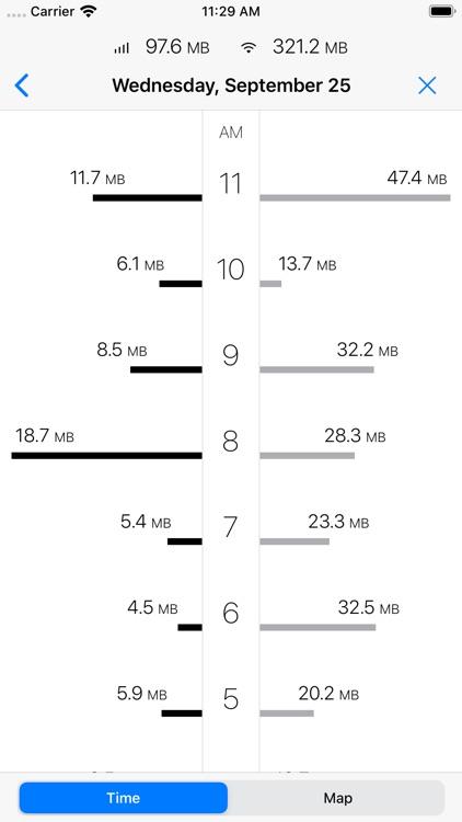 DataMan - Data Usage Widget screenshot-9