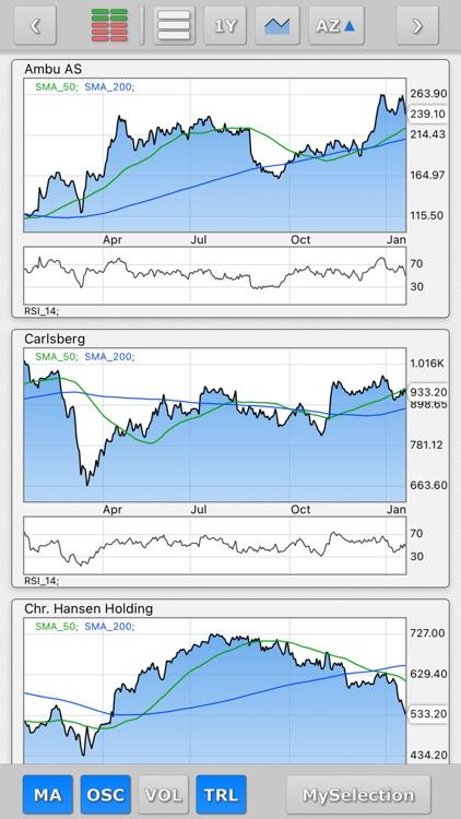 Spot a Stock screenshot-4