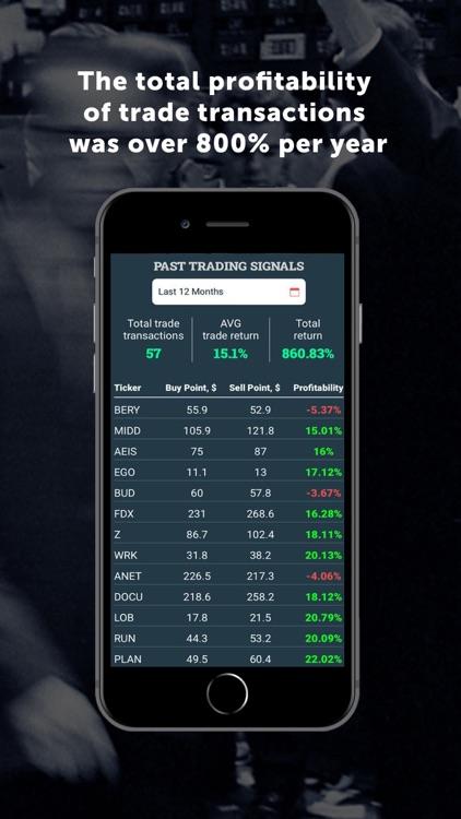 Dominant investors